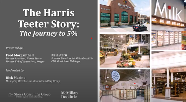 Harris Teeter store imagery